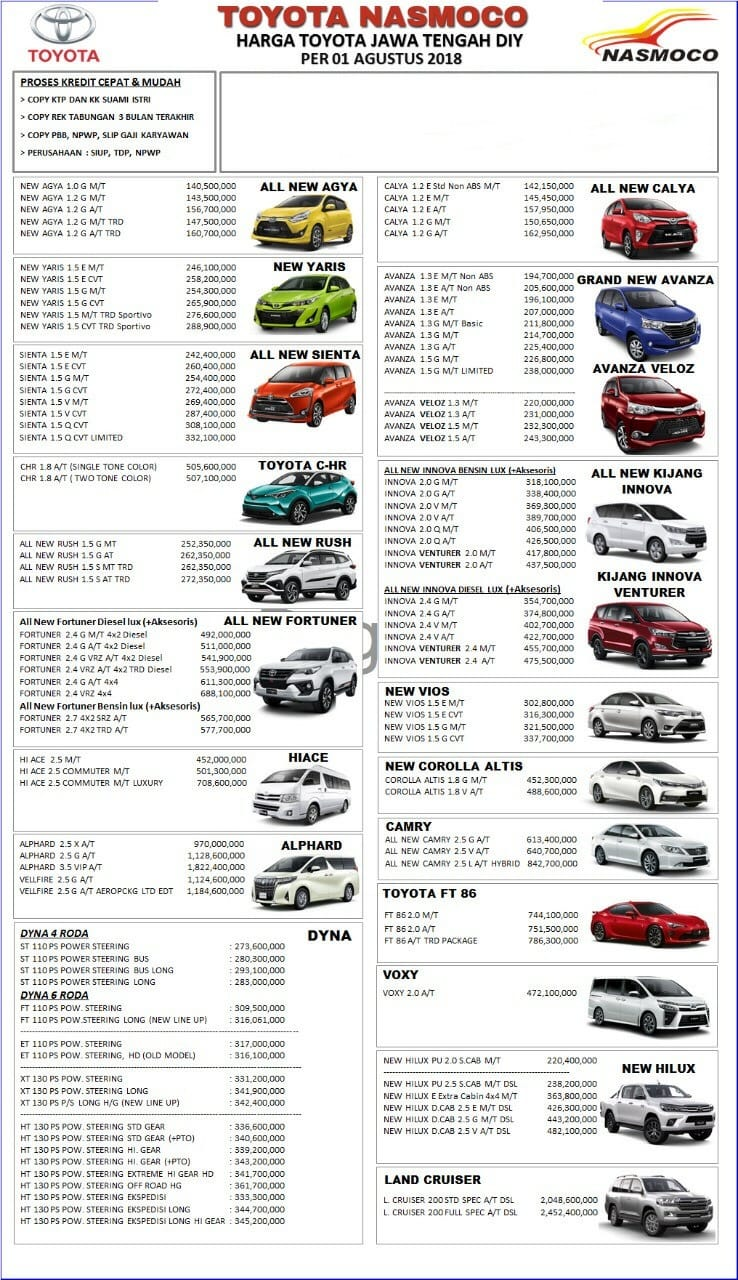 Harga Mobil Toyota By Ayip