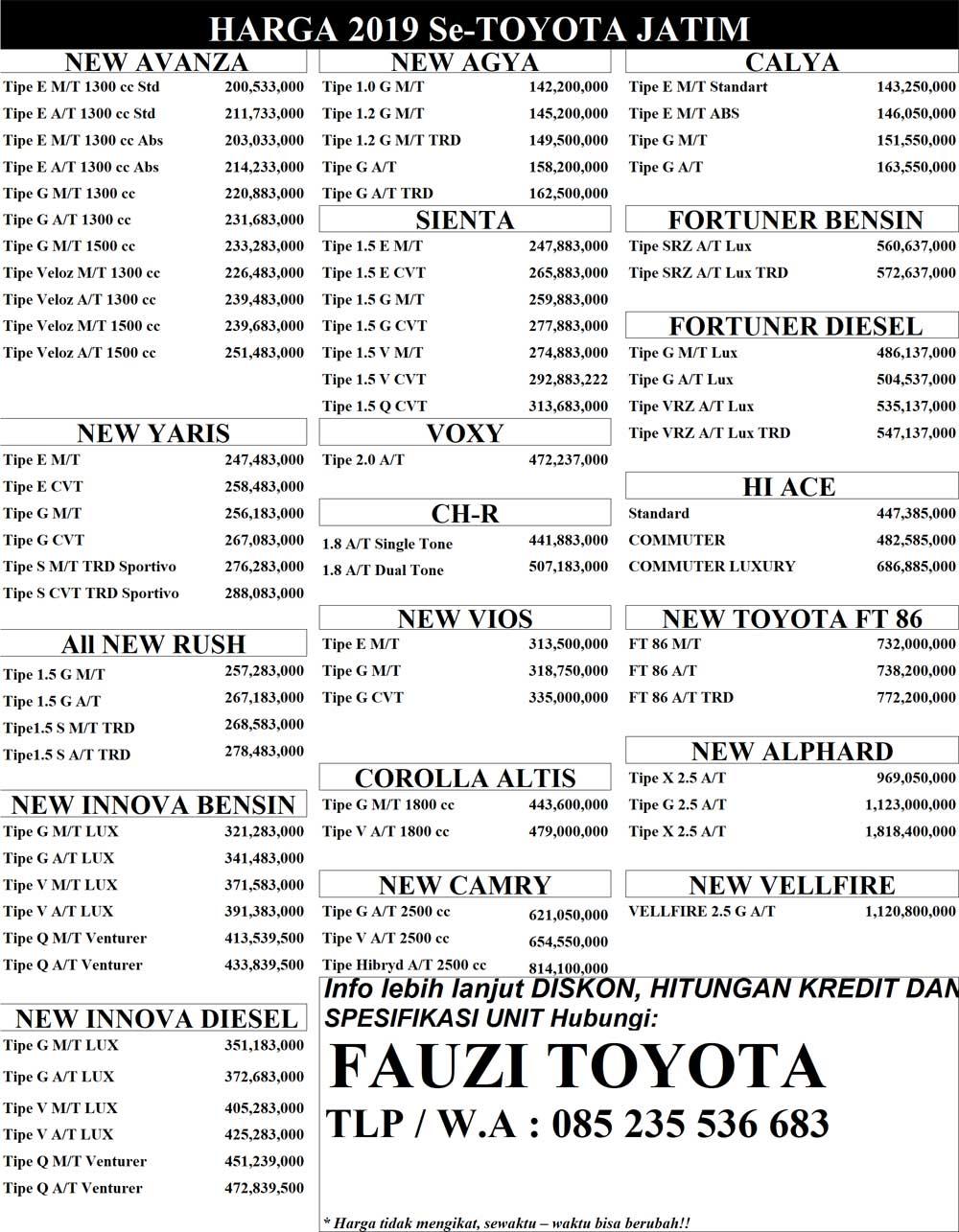 Harga Mobil Toyota By Fauzi